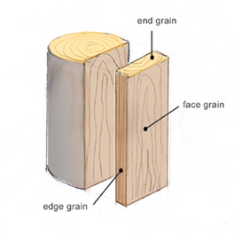 wood grain diagram